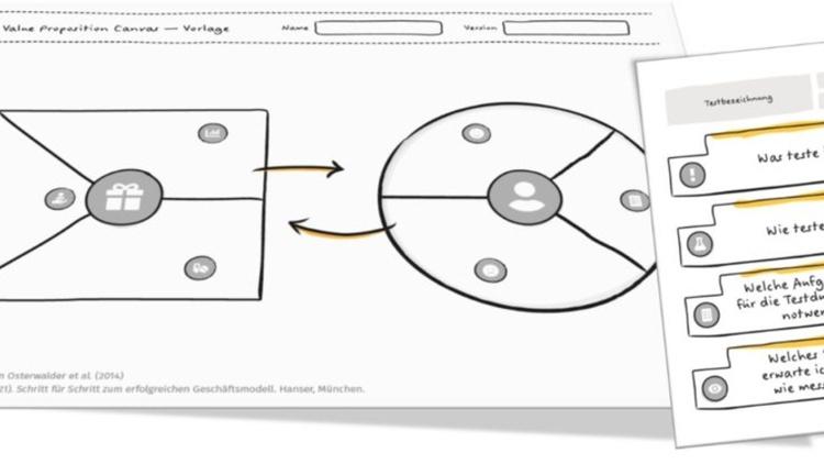 """Grafik aus Irina Röds Buch """"Schritt für Schritt zum erfolgreichen Geschäftsmodell"""""""